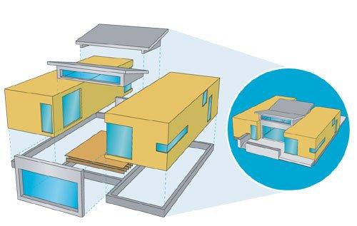 Alumtech assembly line